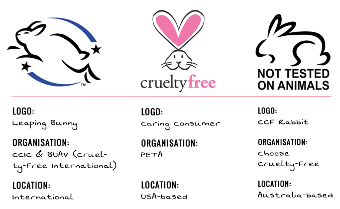 Cruelty-free makeup - what you need to know 2